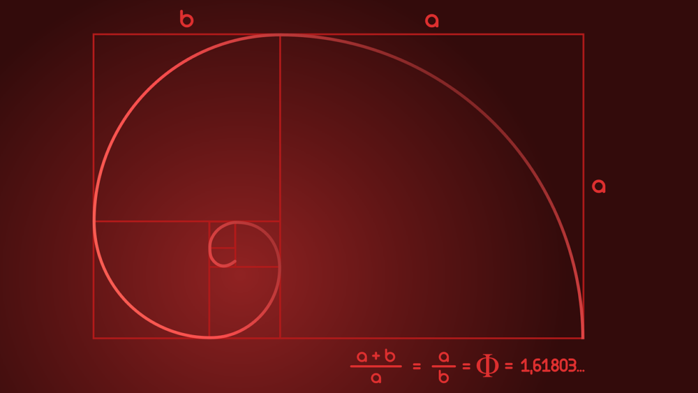 Using the Golden Ratio in Design
